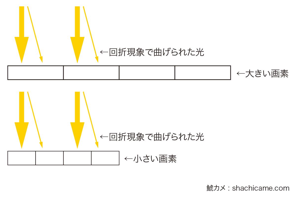 回折現象 図2