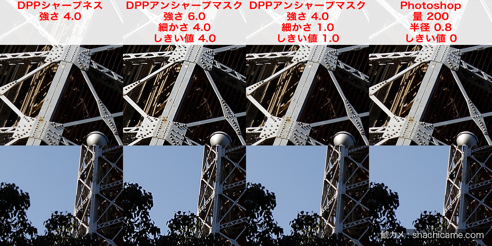 DPP(Digital Photo Professional)Photoshop シャープネス 比較