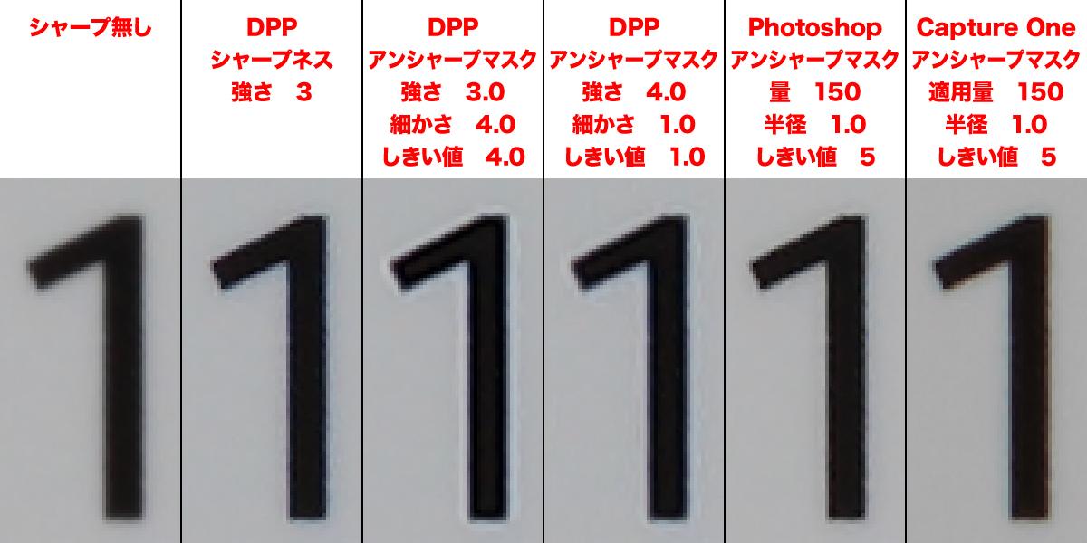DPP アンシャープマスク 比較