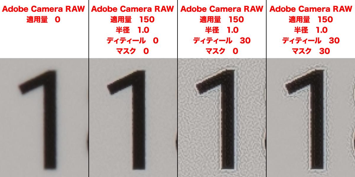 Adobe Camera RAW シャープ