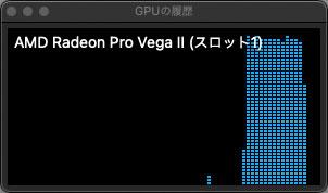 MacPro 2019 Big Sur GPU アクティビティーモニター 01