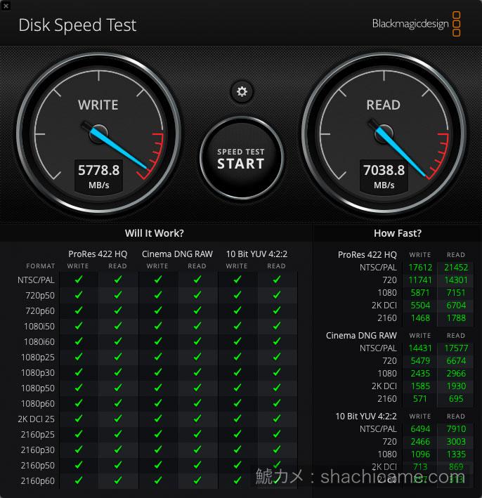 PCIe SSD RAID 19 Mac OS 拡張 ベンチマーク